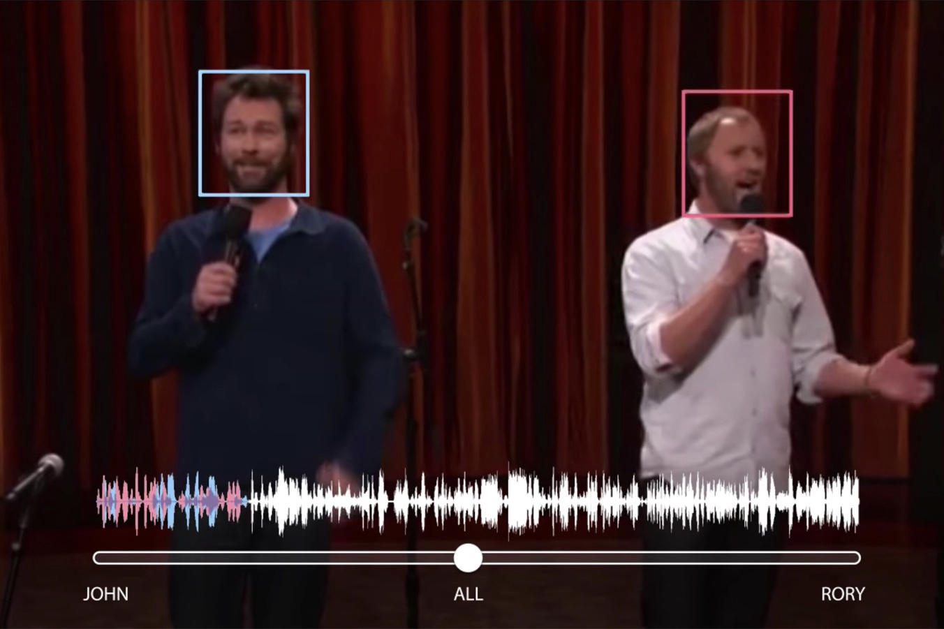 Google AI can pick out voices in a crowd 1
