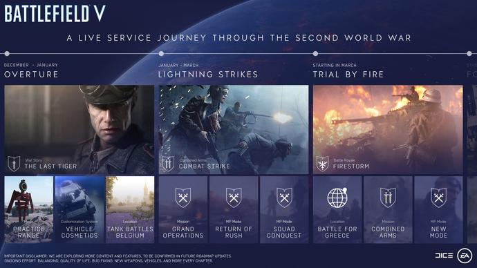 Everything You Need To Know About Battlefield V 2