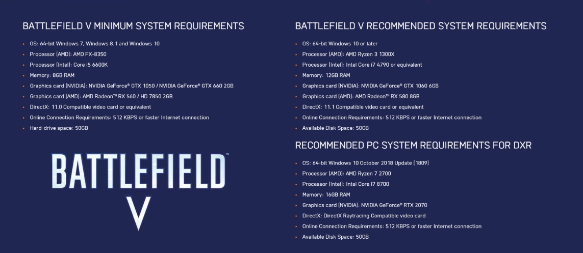Here Are The Requirements For Battlefield 5 On PC 2