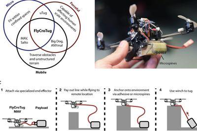 Imagine Drones That Can Open Doors?